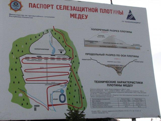 Паспорт плотины Медеу, Алматы